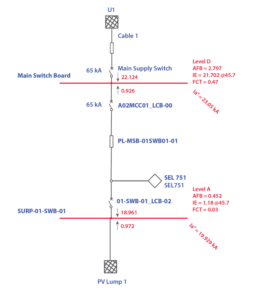 Arc Flash Analysis